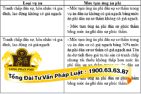 cach tinh tien tam ung an phi