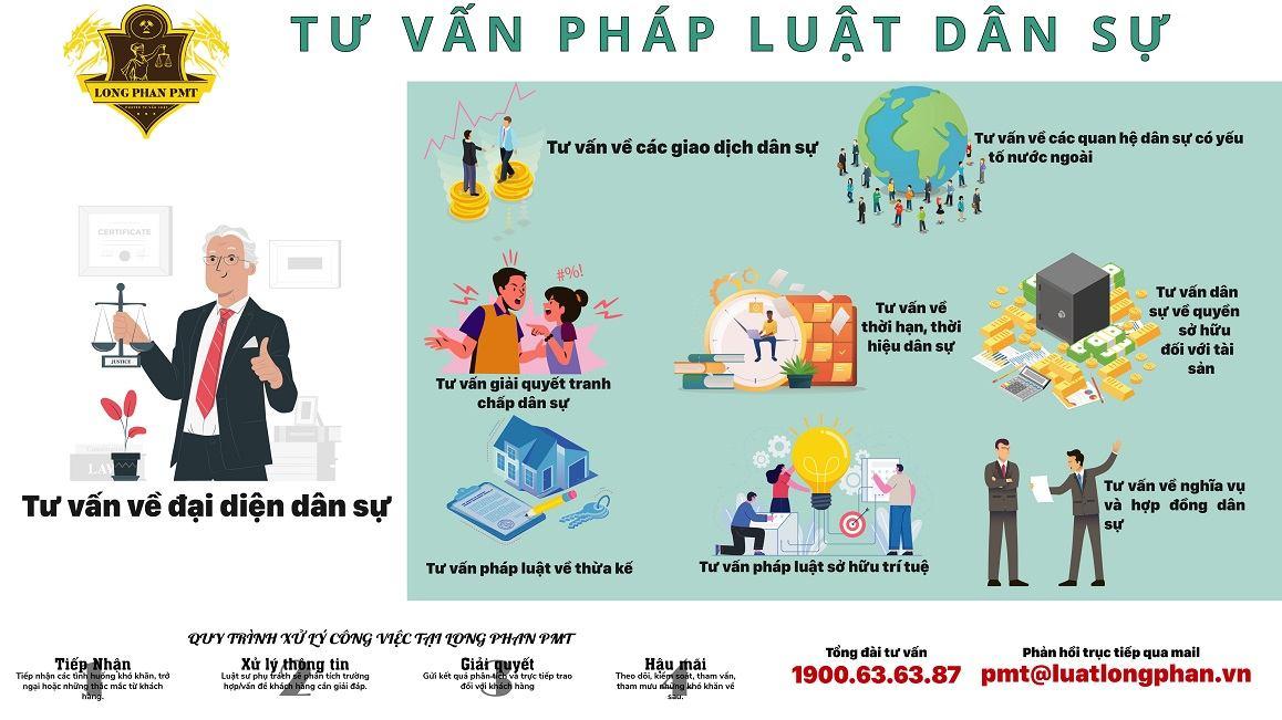 tư vấn luật dân sự công ty luật long phan pmt